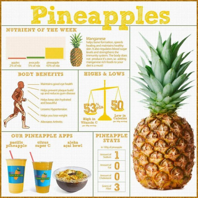 pineapple health benefit